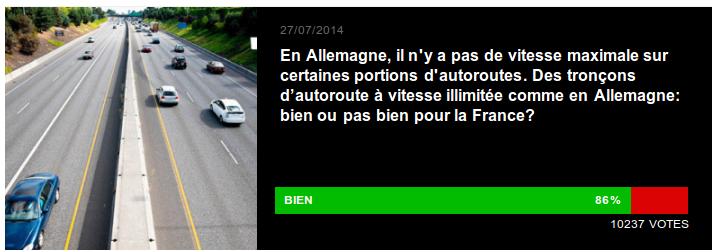 Sondage BFMTV : 86% des Français pour des tronçons sans limitation de vitesse