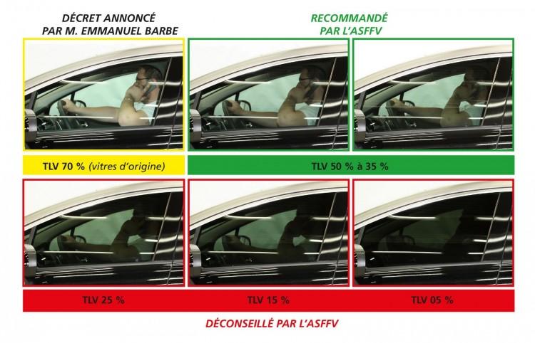 Interdiction des vitres teintées: Les professionnels se rebiffent