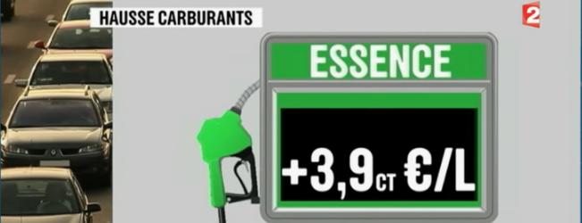 Taxes sur les carburants et autres impôts écologiques : est-ce légitime ? (vidéo)