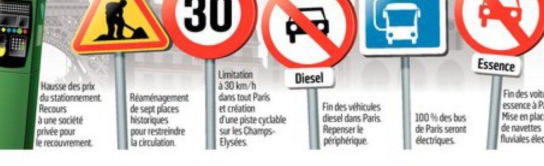 Paris : le calendrier des mesures « anti-voitures » d'Hidalgo