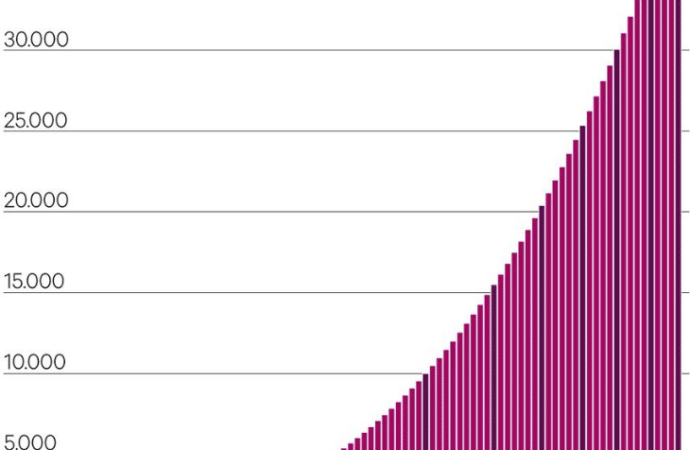 Malus auto : jusqu'à 40 000€ (!) pour une voiture, 50 000€ en 2022